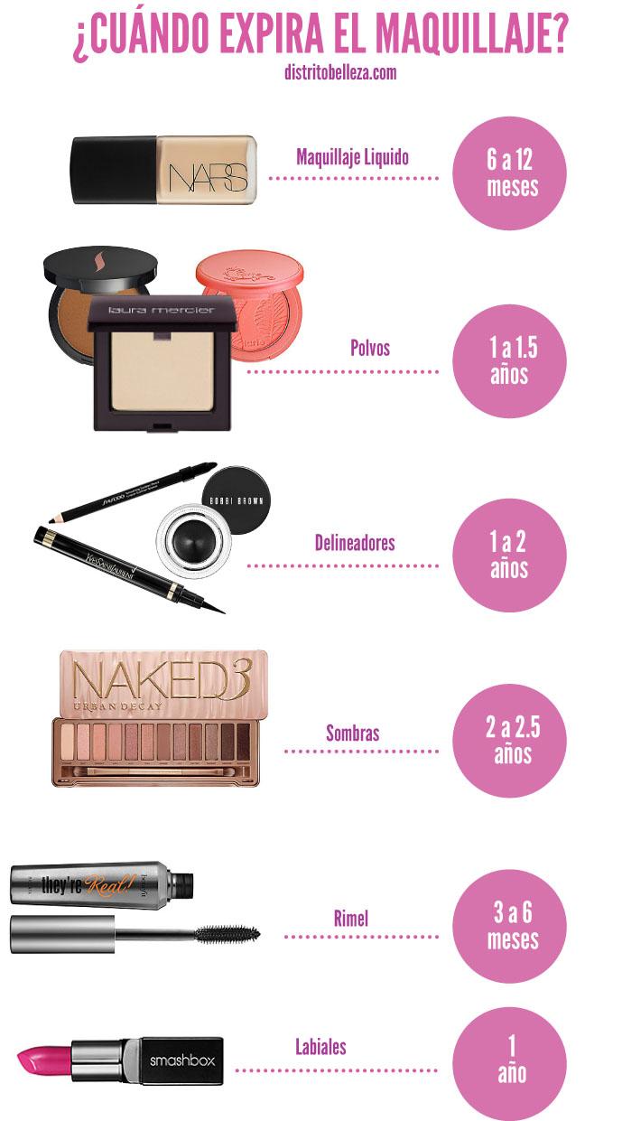 expiracion-maquillaje