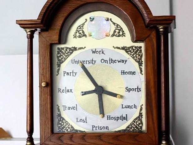 reloj potter