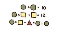 """¿Eres capaz de resolver esta """"sencilla"""" ecuación? Muchos lo hacen en menos de 30 segundos"""