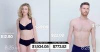 Ser mujer es mucho más caro que ser hombre y este experimento lo comprueba